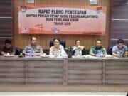 Rapat Pleno Penetapan DPTHP2 Pemilu 2019 Dihadiri Kapolsek Karawaci