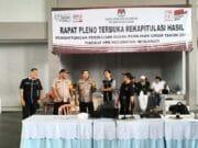 Kapolrestro Tangerang Tinjau Logistik Pemilu PPK Neglasari
