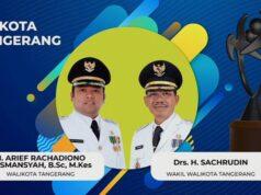 Peringkat Nindya, Kota Tangerang Kota Layak Anak 2021